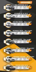 2. Car Hire Baku Rent a car service price list
